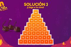 Solución Matemática