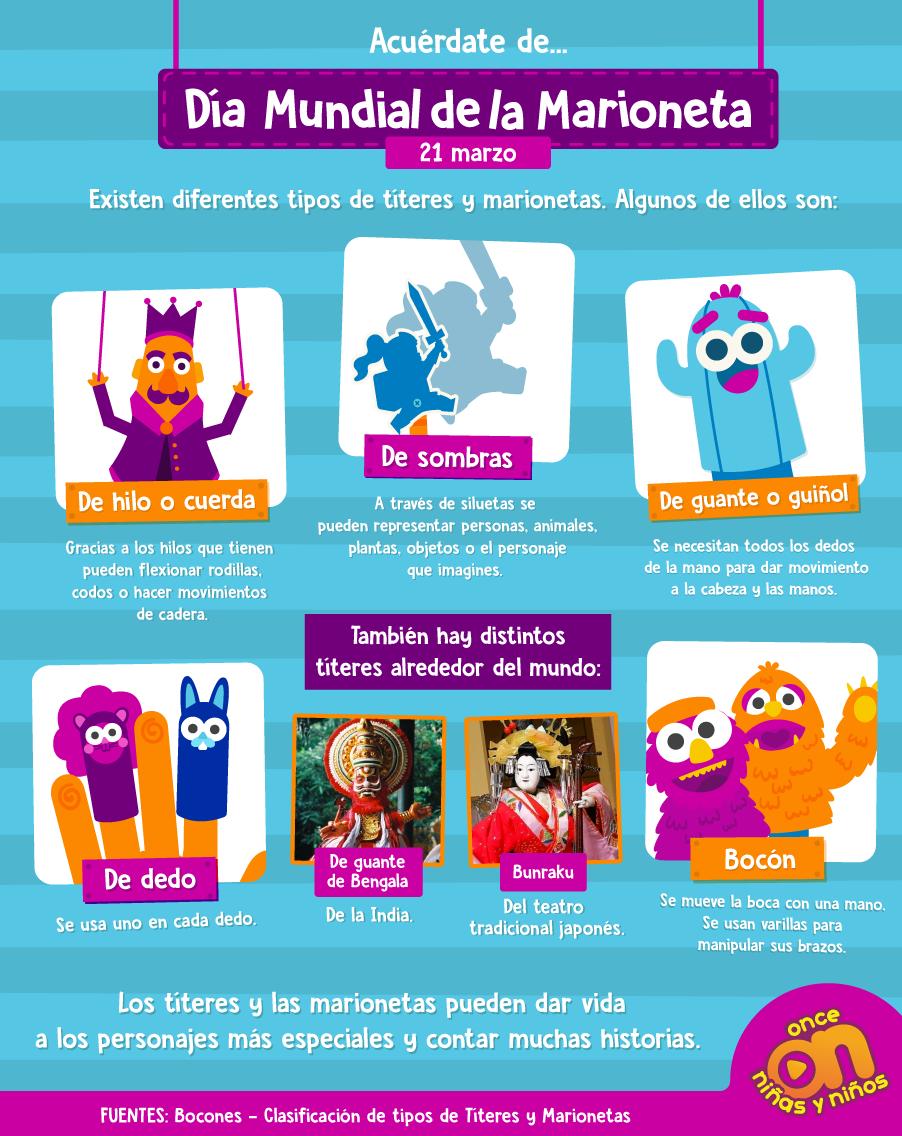 21 de marzo. Día Mundial de la Marioneta Once Niñas y Niños