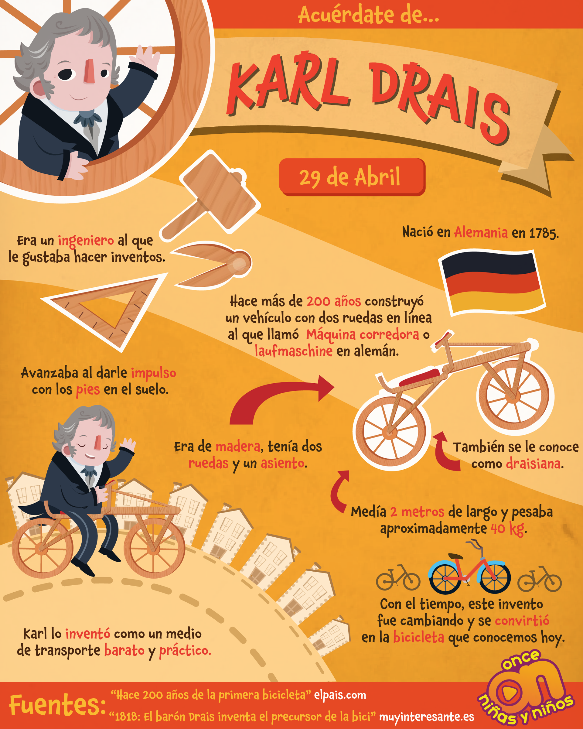 Karl Drais  Once Niñas y Niños  Nació en Alemania en 1785.  Era un ingeniero al que le gustaba hacer inventos.  Hace más de 200 años construyó un vehículo con dos ruedas en línea al que llamó Máquina corredora o laufmaschine en alemán.    También se le conoce como draisiana.  Con el tiempo, este invento fue cambiando y se convirtió en la bicicleta que conocemos hoy.