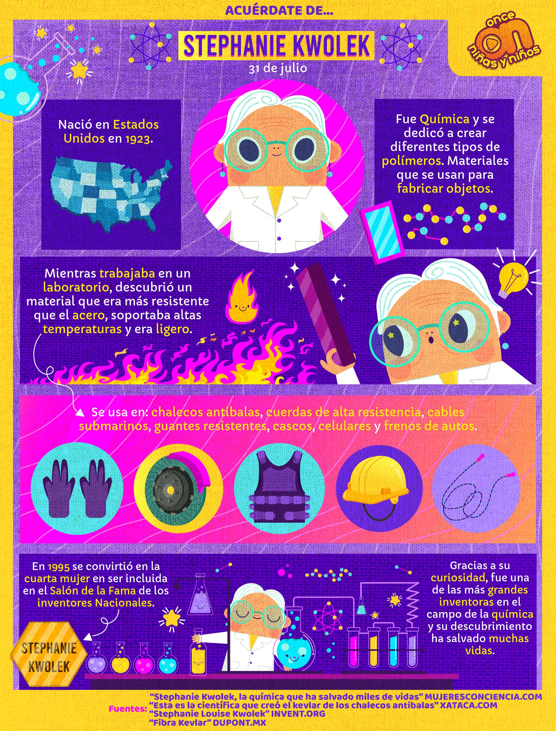Acuérdate de... Stephanie Kwolek.  31 de julio.  Fue química y se dedicó a crear diferentes tipos de polímero.   Once Niñas y Niños