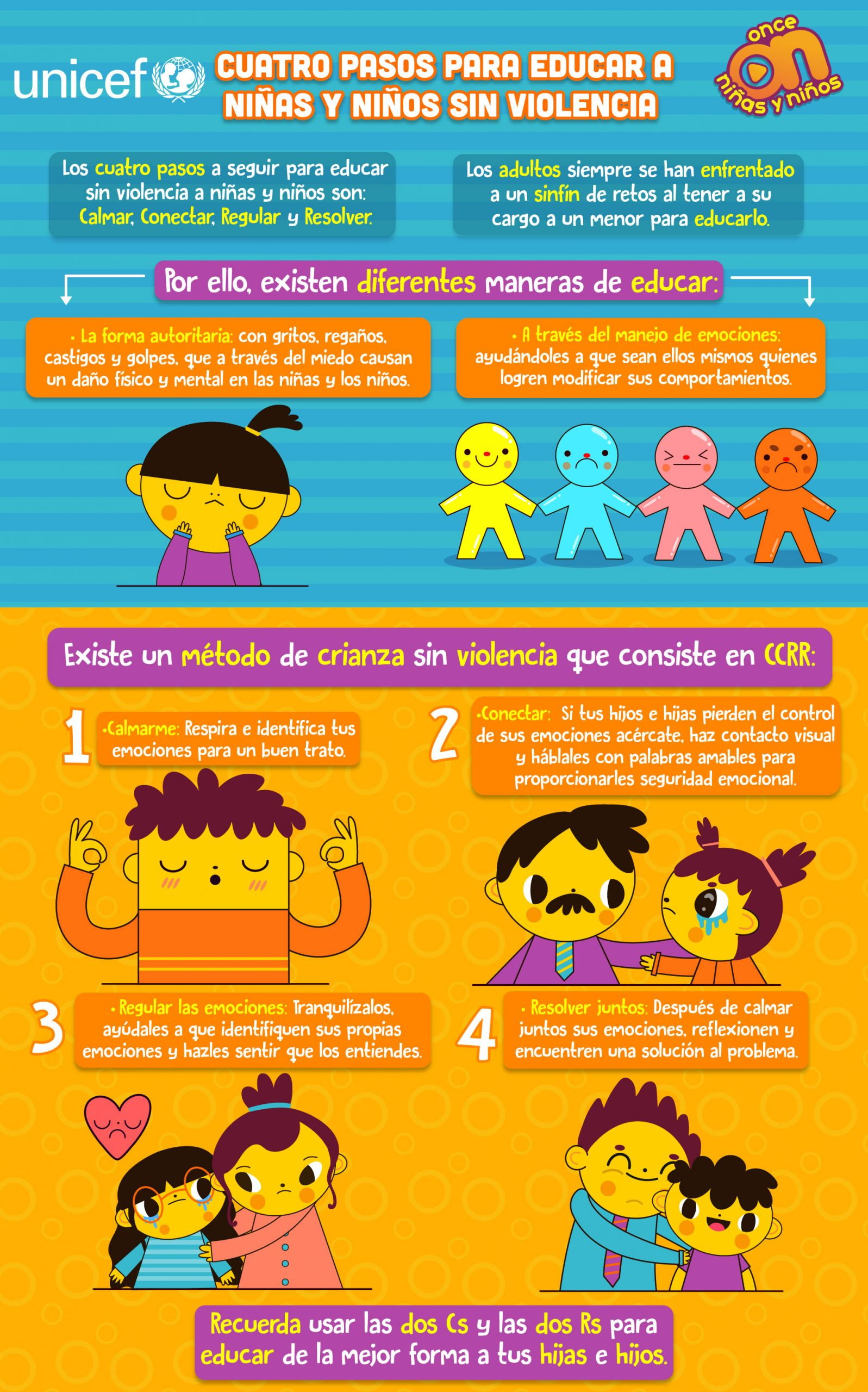 Infografía.  Cuatro pasos para educar a niñas y niños sin violencia.  UNICEF y Once Niñas y Niños.