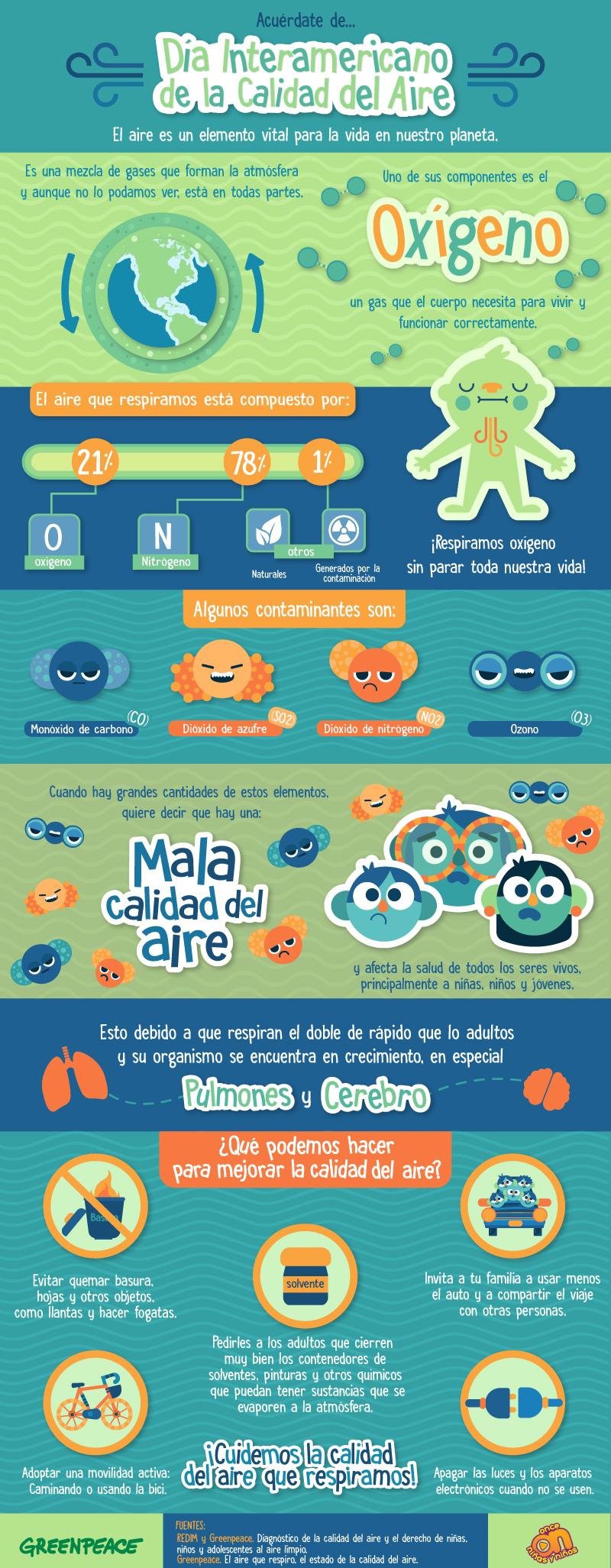 Día Interamericano de la calidad del aire.  Agosto
