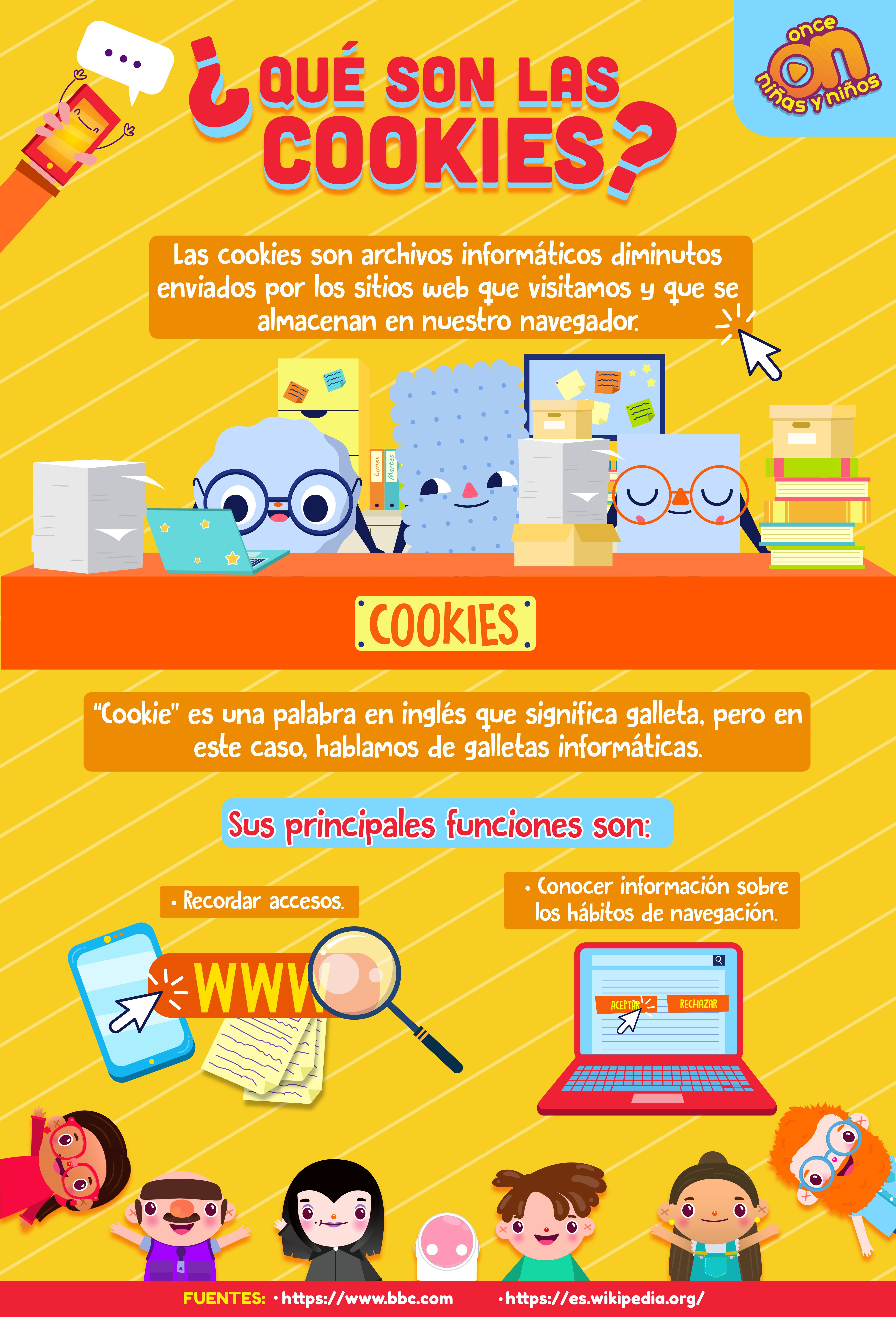 Infografía ¿Qué son las cookies?