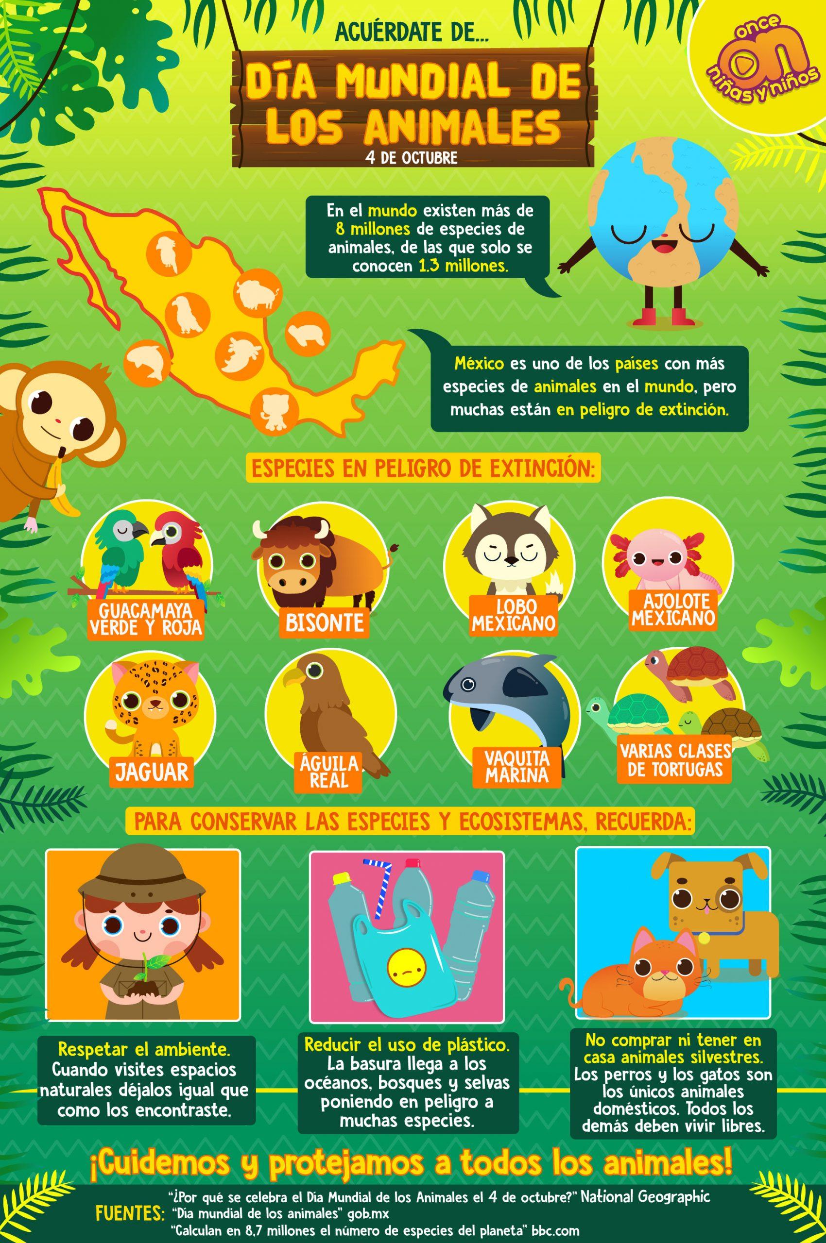 Acuérdate de... Día Mundial de los animales.